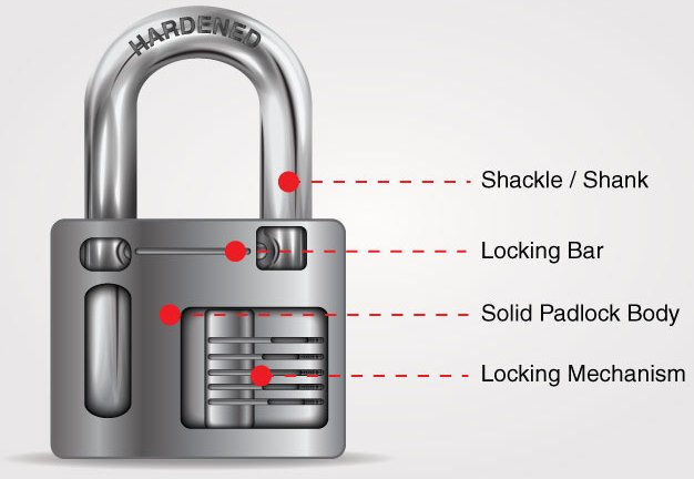 Padlock mechanism