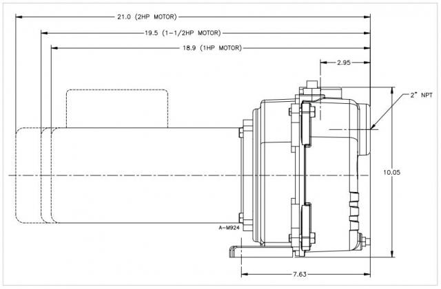 Buy Little Giant 558297, LSP-075-C 3/4 hp 63 gph Lawn Sprinkler Pump,  115/230V - Mega DepotMega Depot